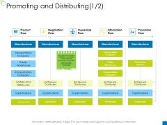Enterprise Management Promoting And Distributing Ideas PDF