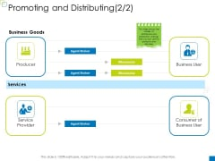 Enterprise Management Promoting And Distributing User Information PDF