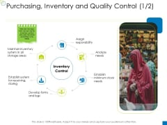 Enterprise Management Purchasing Inventory And Quality Control Microsoft PDF