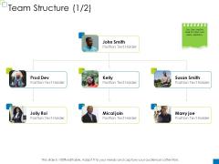 Enterprise Management Team Structure Prod Inspiration PDF