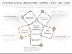 Enterprise Mobile Management Example Powerpoint Slides