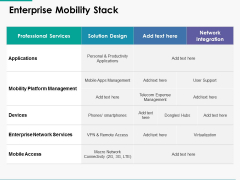 Enterprise Mobility Stack Ppt Powerpoint Presentation Gallery Format Ideas