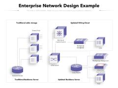 Enterprise Network Design Example Ppt PowerPoint Presentation Diagram Ppt PDF