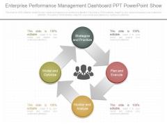 Enterprise Performance Management Dashboard Ppt Powerpoint Show