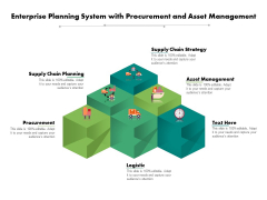 Enterprise Planning System With Procurement And Asset Management Ppt PowerPoint Presentation Infographic Template Example PDF