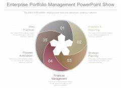 Enterprise Portfolio Management Powerpoint Show