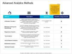Enterprise Problem Solving And Intellect Advanced Analytics Methods Ppt PowerPoint Presentation Slides Infographics PDF