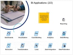 Enterprise Problem Solving And Intellect BI Applications Reporting Ppt PowerPoint Presentation Styles Summary PDF