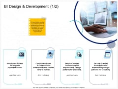 Enterprise Problem Solving And Intellect BI Design And Development Market Ppt PowerPoint Presentation Visual Aids Icon PDF