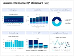 Enterprise Problem Solving And Intellect Business Intelligence KPI Dashboard Profile Ppt PowerPoint Presentation Summary Structure PDF