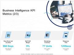 Enterprise Problem Solving And Intellect Business Intelligence KPI Metrics Profit Ppt PowerPoint Presentation Infographic Template Portrait PDF