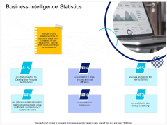 Enterprise Problem Solving And Intellect Business Intelligence Statistics Ppt PowerPoint Presentation Pictures Designs PDF