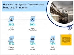 Enterprise Problem Solving And Intellect Business Intelligence Trends For Tools Being Used In Industry Introduction PDF
