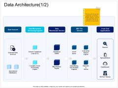 Enterprise Problem Solving And Intellect Data Architecture Data Ppt PowerPoint Presentation Ideas Template PDF