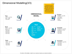 Enterprise Problem Solving And Intellect Dimensional Modelling Product Ppt PowerPoint Presentation Professional Demonstration PDF