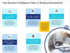 Enterprise Problem Solving And Intellect How Business Intelligence Helps In Building Business Customers Diagrams PDF