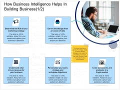 Enterprise Problem Solving And Intellect How Business Intelligence Helps In Building Business Market Formats PDF