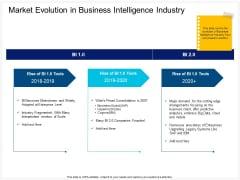 Enterprise Problem Solving And Intellect Market Evolution In Business Intelligence Industry Download PDF
