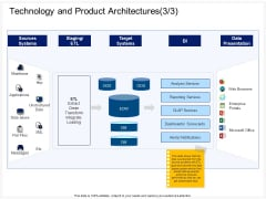 Enterprise Problem Solving And Intellect Technology And Product Architectures Target Information PDF