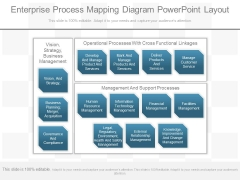 Enterprise Process Mapping Diagram Powerpoint Layout