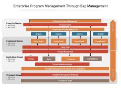 Enterprise Program Management Through Sap Management Ppt PowerPoint Presentation File Deck PDF