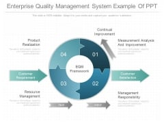 Enterprise Quality Management System Example Of Ppt