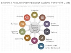 Enterprise Resource Planning Design Systems Powerpoint Guide