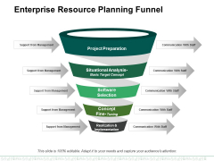Enterprise Resource Planning Funnel Ppt PowerPoint Presentation Infographics Clipart Images