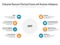 Enterprise Resource Planning Process With Business Intelligence Ppt Powerpoint Presentation Infographic Template Summary Pdf