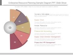 Enterprise Resource Planning Sample Diagram Ppt Slide Show