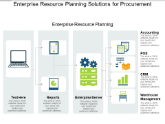 Enterprise Resource Planning Solutions For Procurement Ppt PowerPoint Presentation Infographics Professional