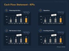 Enterprise Review Cash Flow Statement Kpis Ppt Model Information PDF