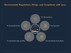 Enterprise Review Governmental Regulations Filings And Compliance With Laws Ppt Professional Slides PDF