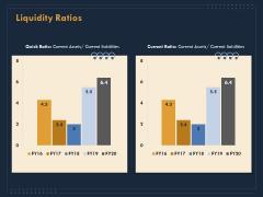 Enterprise Review Liquidity Ratios Ppt Icon Deck PDF