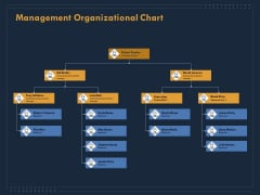 Enterprise Review Management Organizational Chart Ppt Styles Guide PDF