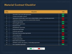 Enterprise Review Material Contract Checklist Ppt Ideas Shapes PDF