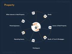 Enterprise Review Property Ppt Summary Portfolio PDF