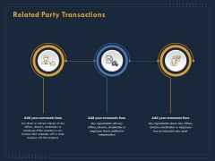 Enterprise Review Related Party Transactions Ppt Gallery Example File PDF