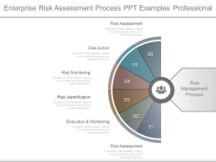 Enterprise Risk Assessment Process Ppt Examples Professional