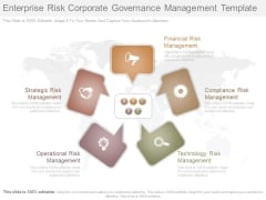 Enterprise Risk Corporate Governance Management Template