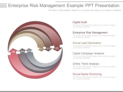Enterprise Risk Management Example Ppt Presentation