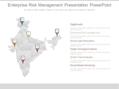 Enterprise Risk Management Presentation Powerpoint