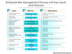Enterprise Risk Management Process With Key Inputs And Features Ppt PowerPoint Presentation File Background Designs PDF