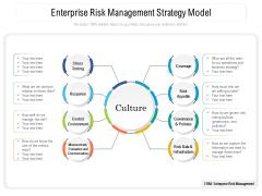 Enterprise Risk Management Strategy Model Ppt PowerPoint Presentation File Inspiration PDF