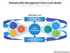 Enterprise Risk Management Value Cycle Model Ppt PowerPoint Presentation Gallery Icons PDF