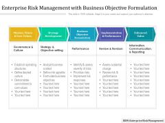 Enterprise Risk Management With Business Objective Formulation Ppt PowerPoint Presentation Gallery Deck PDF