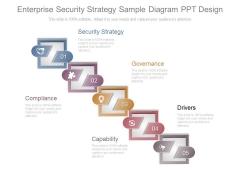 Enterprise Security Strategy Sample Diagram Ppt Design