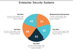 Enterprise Security Systems Ppt PowerPoint Presentation File Picture Cpb