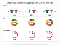Enterprise Staff Demographics With Gender And Age Ppt PowerPoint Presentation File Inspiration PDF