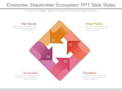 Enterprise Stakeholder Ecosystem Ppt Slide Styles